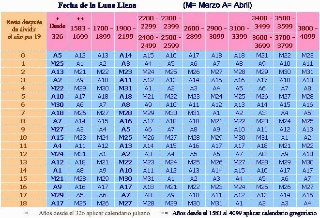 calendario 2014 ya sea el calendario de la liga bbva obterer versión ...